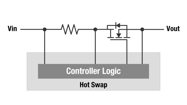 hot-swap-controllers