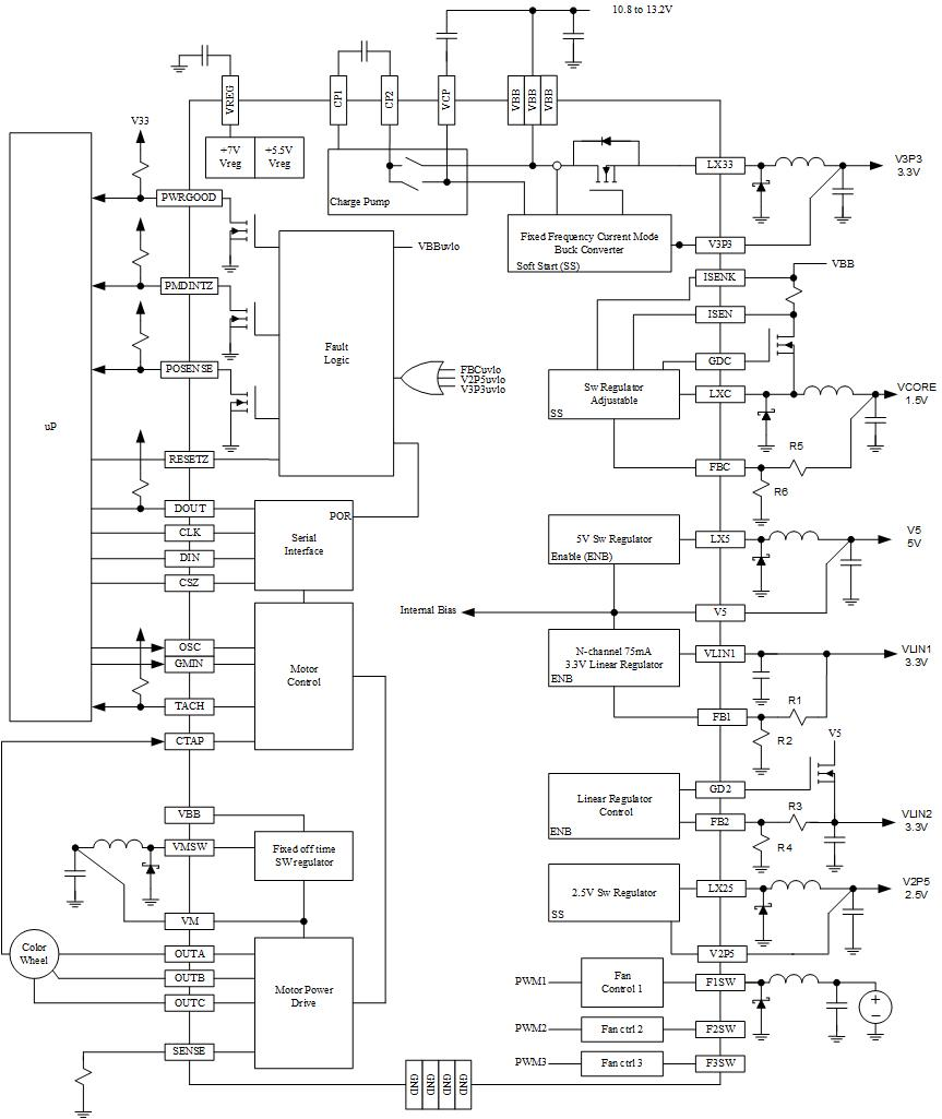 Dlpa100 Power Loss Comparison With The Linear Regulator 72 Functional Block Diagram